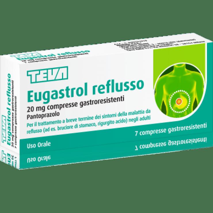 EUGASTROL REFLUSSO 7CPR 20MG
